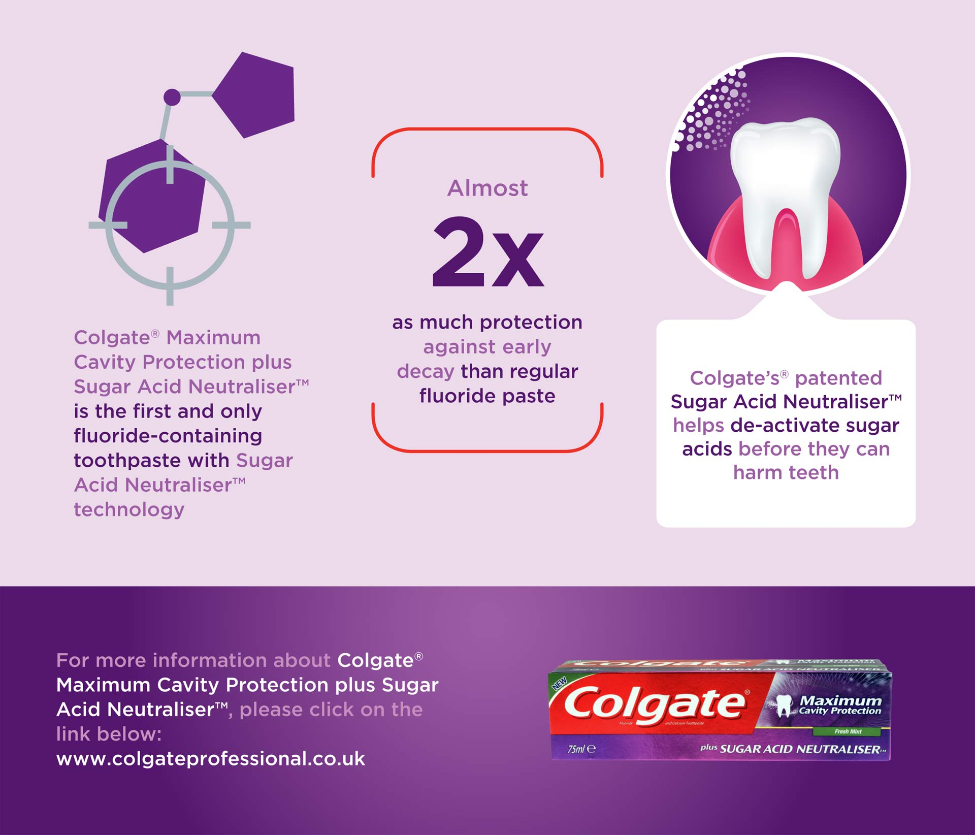 Colgate infographic, section four